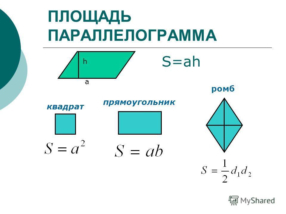 ПЛОЩАДЬ ПАРАЛЛЕЛОГРАММА S=ah h a квадрат прямоугольник ромб