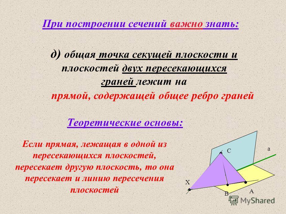 При построении сечений важно знать: д) общая точка секущей плоскости и плоскостей двух пересекающихся граней лежит на Если прямая, лежащая в одной из пересекающихся плоскостей, пересекает другую плоскость, то она пересекает и линию пересечения плоско
