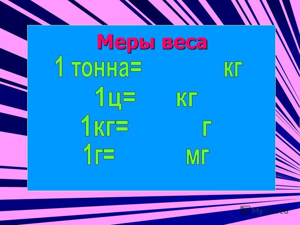 Меры веса Меры веса