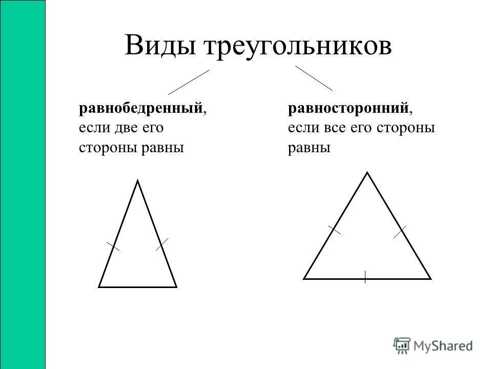 Треугольник – это геометрическая фигура, состоящая из трёх точек плоскости, не лежащих на одной прямой и трёх отрезков попарно соединяющих эти точки