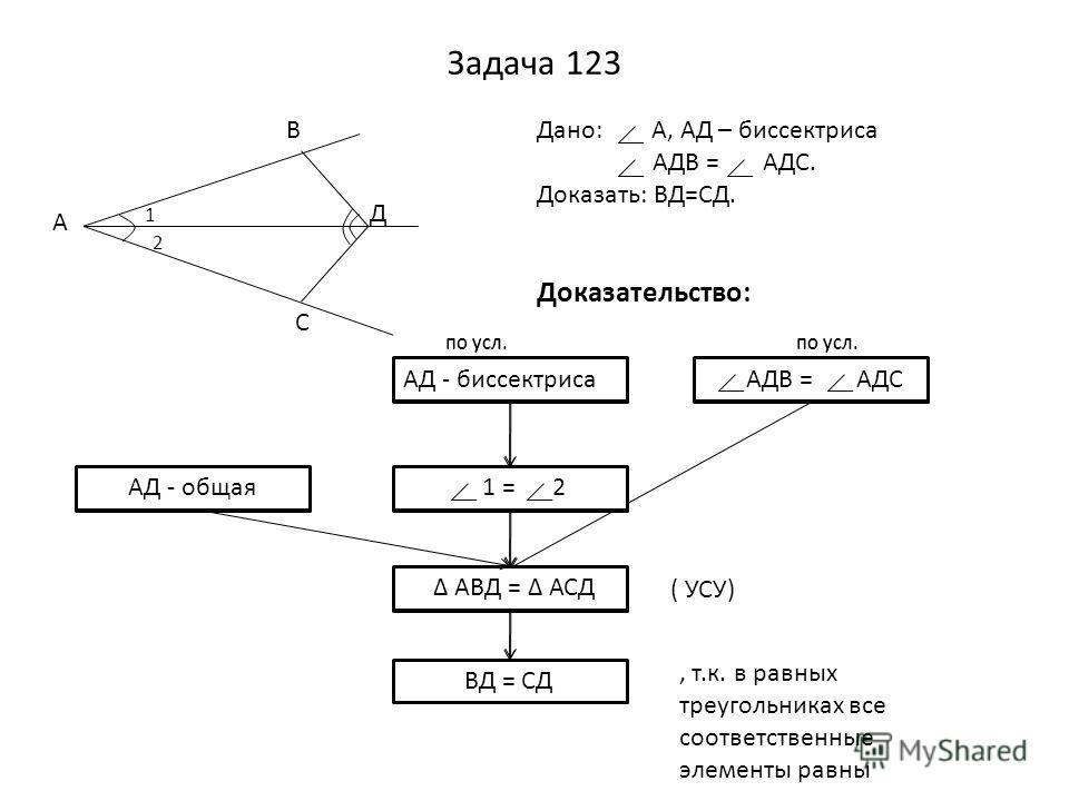 Задача 123 1 2 А В Д С Дано: А, АД – биссектриса АДВ = АДС. Доказать: ВД=СД. Доказательство: АД - биссектриса АДВ = АДС 1 = 2 АВД = АСД АД - общая по усл., т.к. в равных треугольниках все соответственные элементы равны ВД = СД ( УСУ) АД - биссектриса