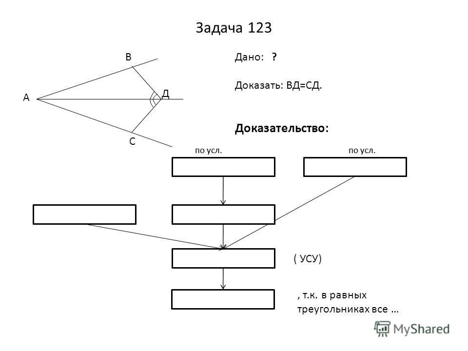 Задача 123 А В Д С Дано: ? Доказать: ВД=СД. Доказательство: АД - биссектриса АДВ = АДС 1 = 2 АВД = АСД АД - общая по усл., т.к. в равных треугольниках все … соответственные элементы равны ВД = СД ( УСУ) АД - биссектриса АДВ = АДС 1 = 2 АВД = АСД АД -