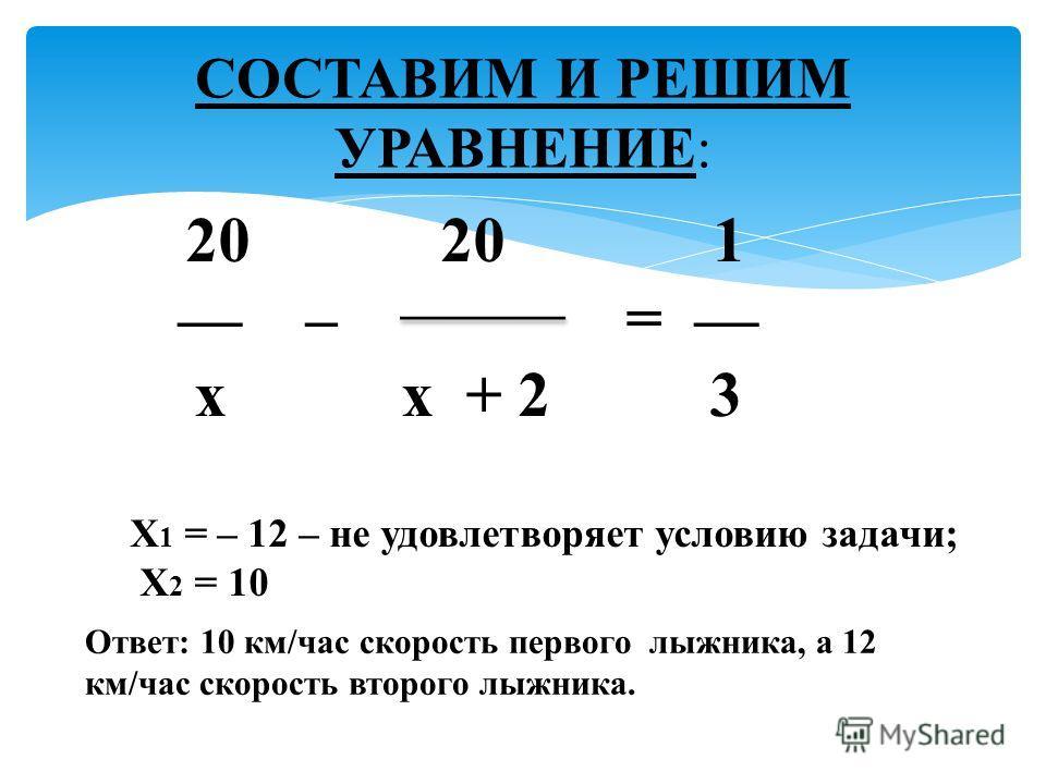 СОСТАВИМ И РЕШИМ УРАВНЕНИЕ: 20 20 1 – = x x + 2 3 X 1 = – 12 – не удовлетворяет условию задачи; X 2 = 10 Ответ: 10 км/час скорость первого лыжника, а 12 км/час скорость второго лыжника.