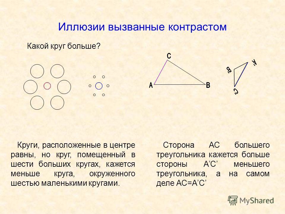 Иллюзии вызванные контрастом Круги, расположенные в центре равны, но круг, помещенный в шести больших кругах, кажется меньше круга, окруженного шестью маленькими кругами. Сторона АС большего треугольника кажется больше стороны АC меньшего треугольник