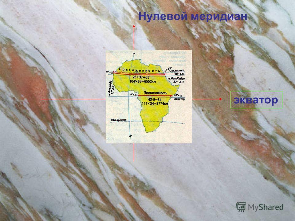 экватор Нулевой меридиан