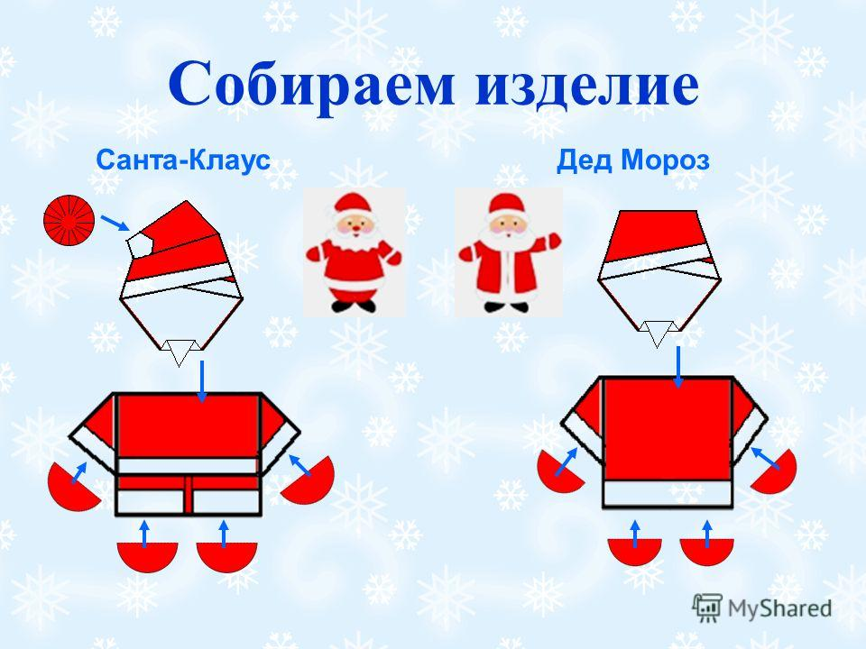 Собираем изделие Санта-КлаусДед Мороз