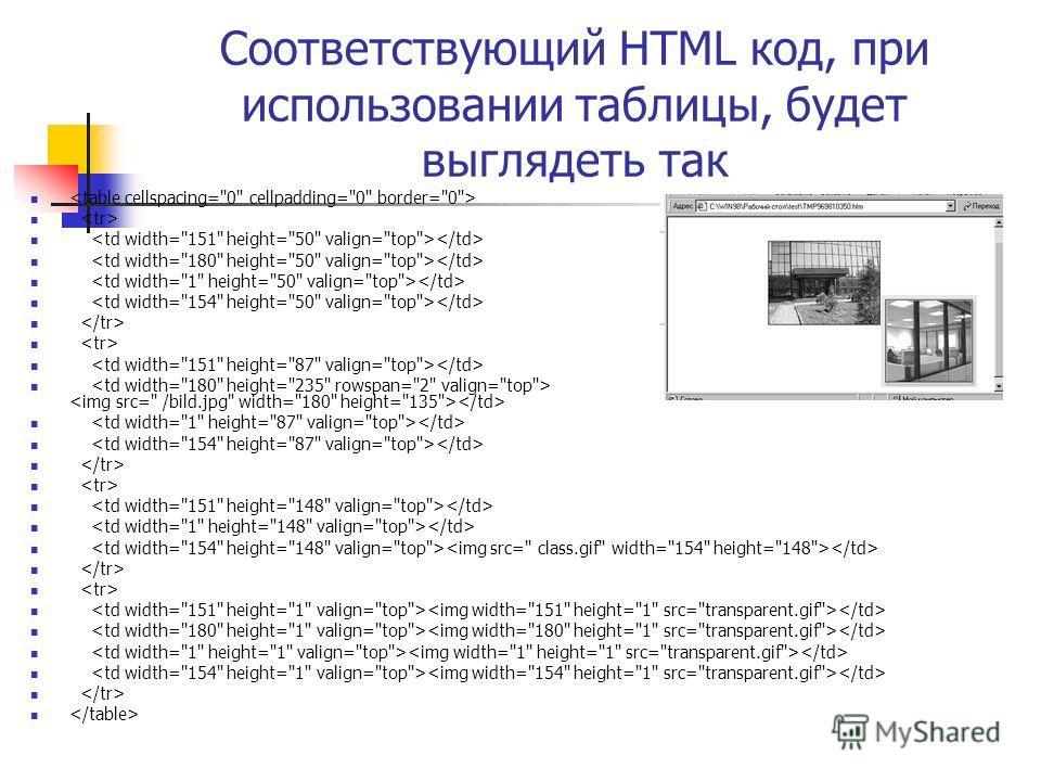 Соответствующий HTML код, при использовании таблицы, будет выглядеть так