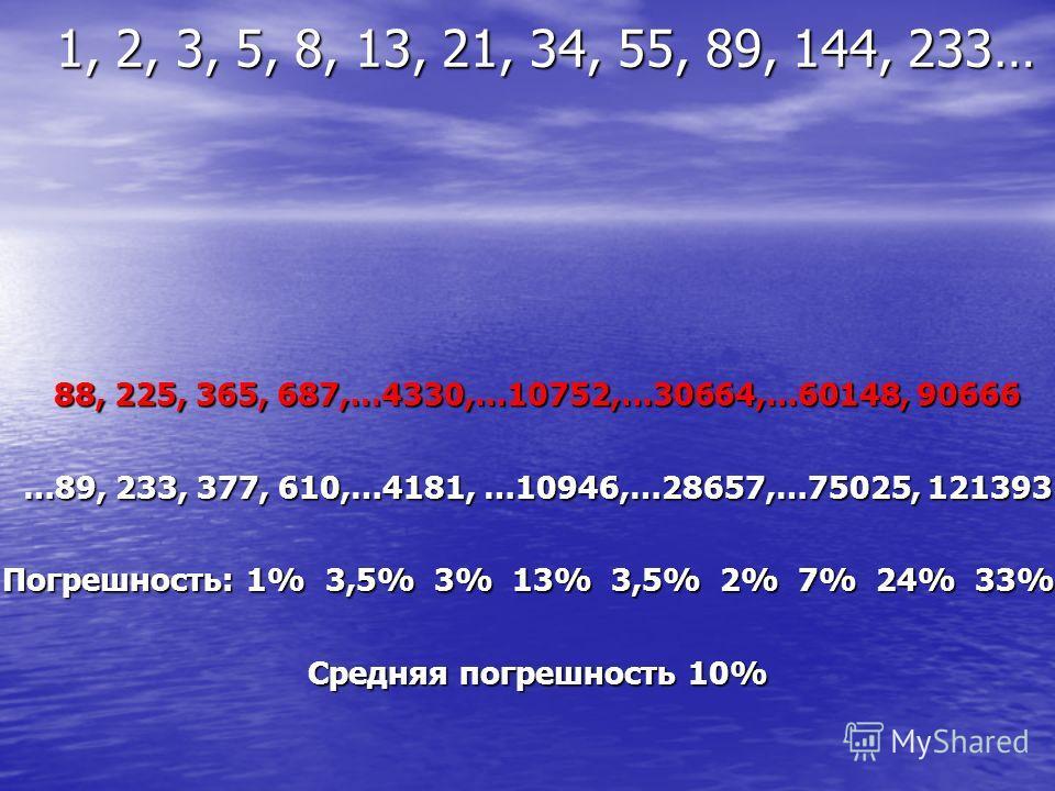 88, 225, 365, 687,…4330,…10752,…30664,…60148, 90666 …89, 233, 377, 610,…4181, …10946,…28657,…75025, 121393 Погрешность: 1% 3,5% 3% 13% 3,5% 2% 7% 24% 33% Средняя погрешность 10% 1, 2, 3, 5, 8, 13, 21, 34, 55, 89, 144, 233…