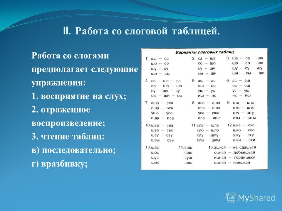 II. Работа со слоговой таблицей. Работа со слогами предполагает следующие упражнения: 1. восприятие на слух; 2. отраженное воспроизведение; 3. чтение таблиц: в) последовательно; г) вразбивку;