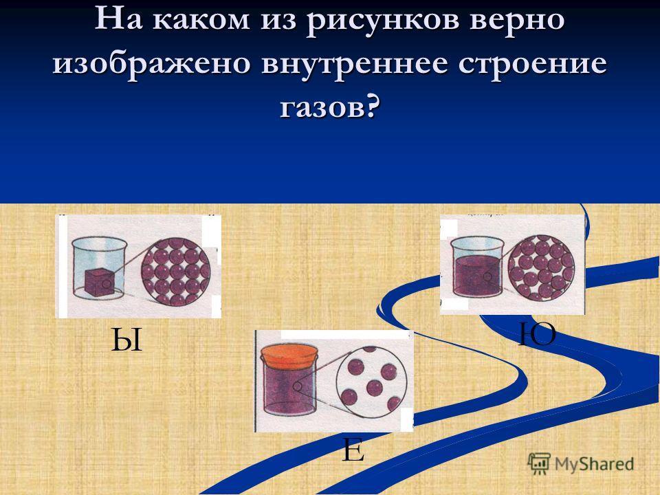 На каком из рисунков верно изображено внутреннее строение газов? Ы Ю Е
