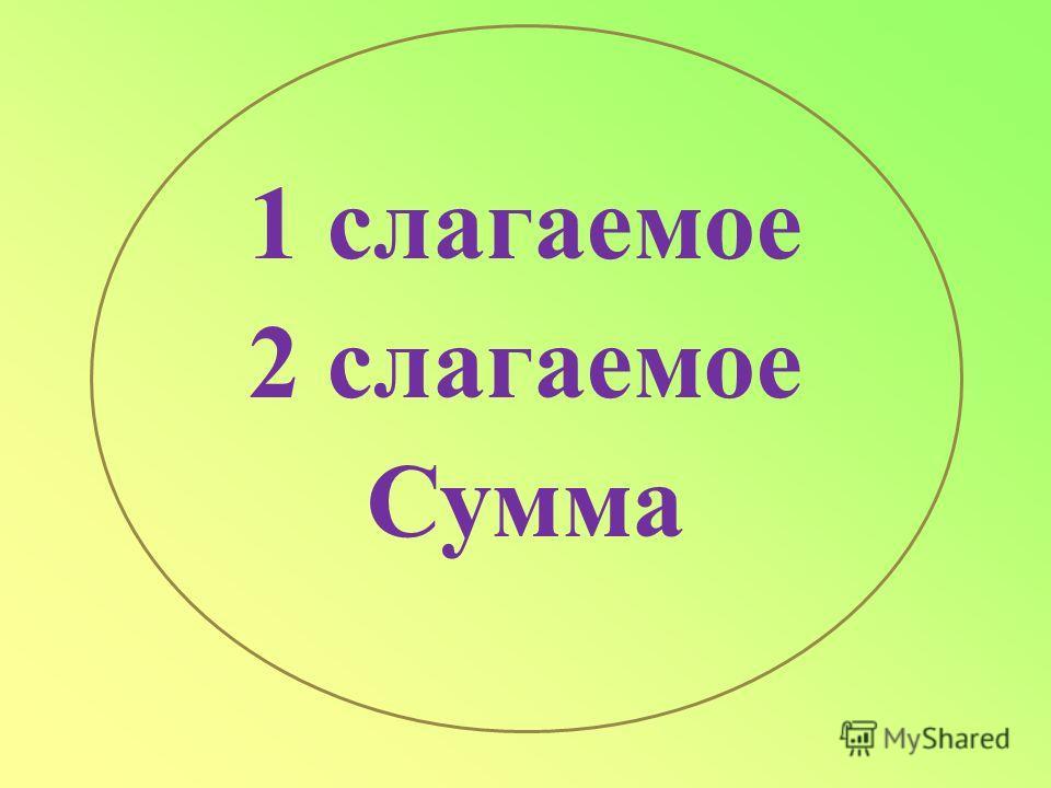 1 слагаемое 2 слагаемое Сумма