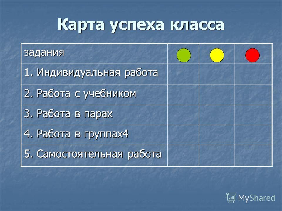 Карта успеха класса задания 1. Индивидуальная работа 2. Работа с учебником 3. Работа в парах 4. Работа в группах4 5. Самостоятельная работа