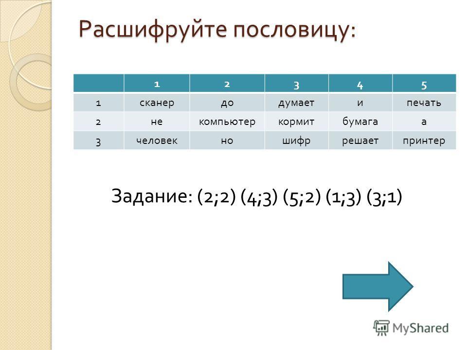 Расшифруйте пословицу : 12345 1 сканердодумаетипечать 2 некомпьютеркормитбумагаа 3 человекношифррешаетпринтер Задание : (2;2) (4;3) (5;2) (1;3) (3;1)
