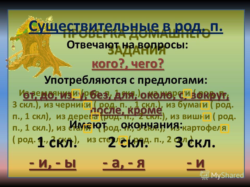 ПРОВЕРКАДОМАШНЕГО ЗАДАНИЯ ПРОВЕРКА ДОМАШНЕГО ЗАДАНИЯ Из земляники (род. п, 1 скл.), из шерсти ( род. п., 3 скл.), из черники ( род. п., 1 скл.), из бумаги ( род. п., 1 скл), из дерева (род. п., 2 скл.), из вишни ( род. п., 1 скл.), из стали ( род. п.