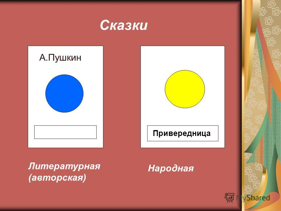 А.Пушкин Привередница Сказки Литературная (авторская) Народная