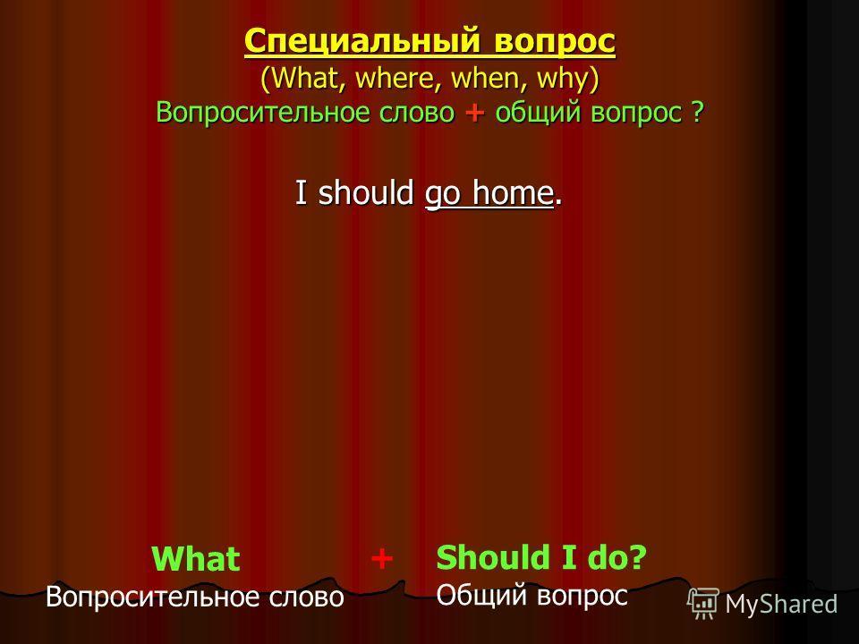 Специальный вопрос (What, where, when, why) Вопросительное слово + общий вопрос ? I should go home. What Вопросительное слово +Should I do? Общий вопрос