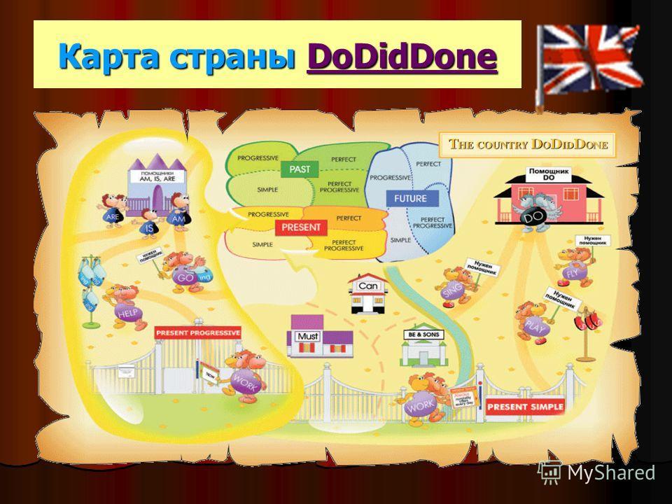 Карта страны DoDidDone