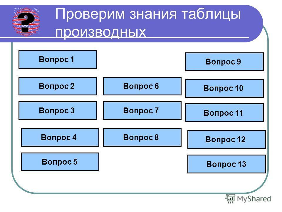 Проверим знания таблицы производных Вопрос 1 Вопрос 2 Вопрос 3 Вопрос 4 Вопрос 5 Вопрос 6 Вопрос 7 Вопрос 9 Вопрос 10 Вопрос 11 Вопрос 12 Вопрос 13 Вопрос 8