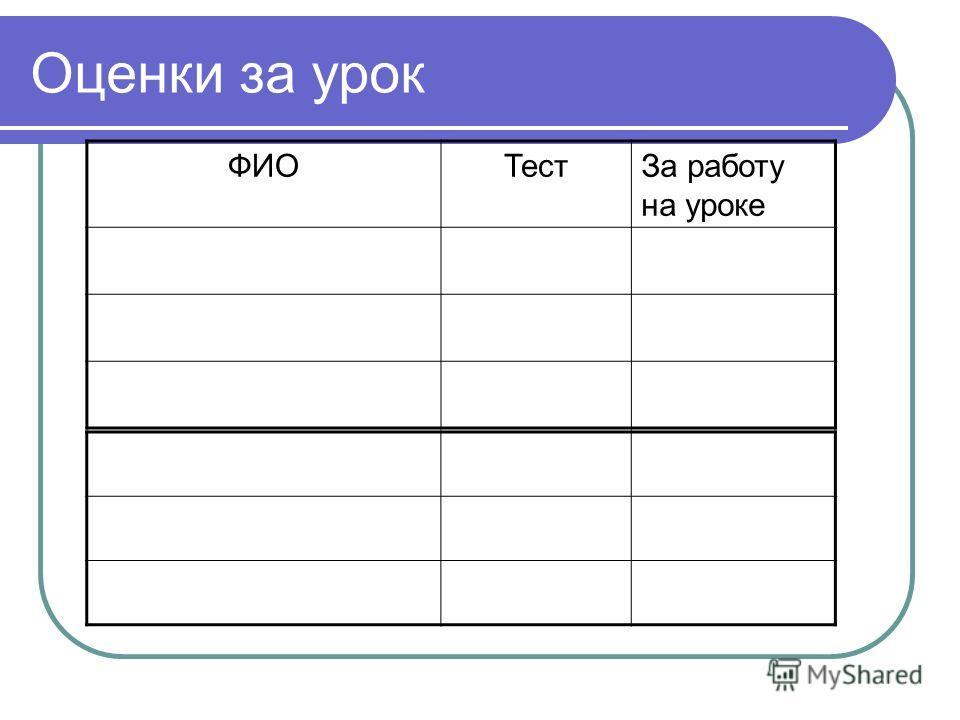 Оценки за урок ФИОТестЗа работу на уроке