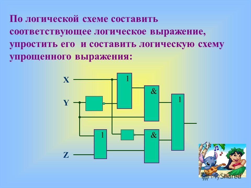 ИСХОДНАЯ ЛОГИЧЕСКАЯ СХЕМА А B C & 1 УПРОЩЕННАЯ ЛОГИЧЕСКАЯ СХЕМА A 1 & B C & 1 РЕШЕНИЕ: