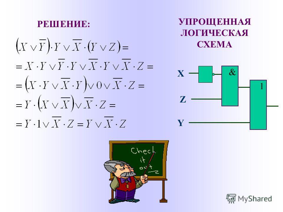 По логической схеме составить соответствующее логическое выражение, упростить его и составить логическую схему упрощенного выражения: X Y Z & 1 1 & 1