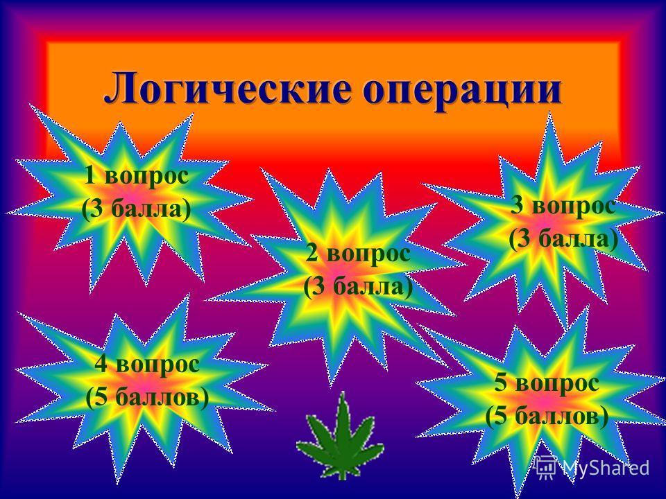 II этап Логические законы III этап Минимизация логических выражений