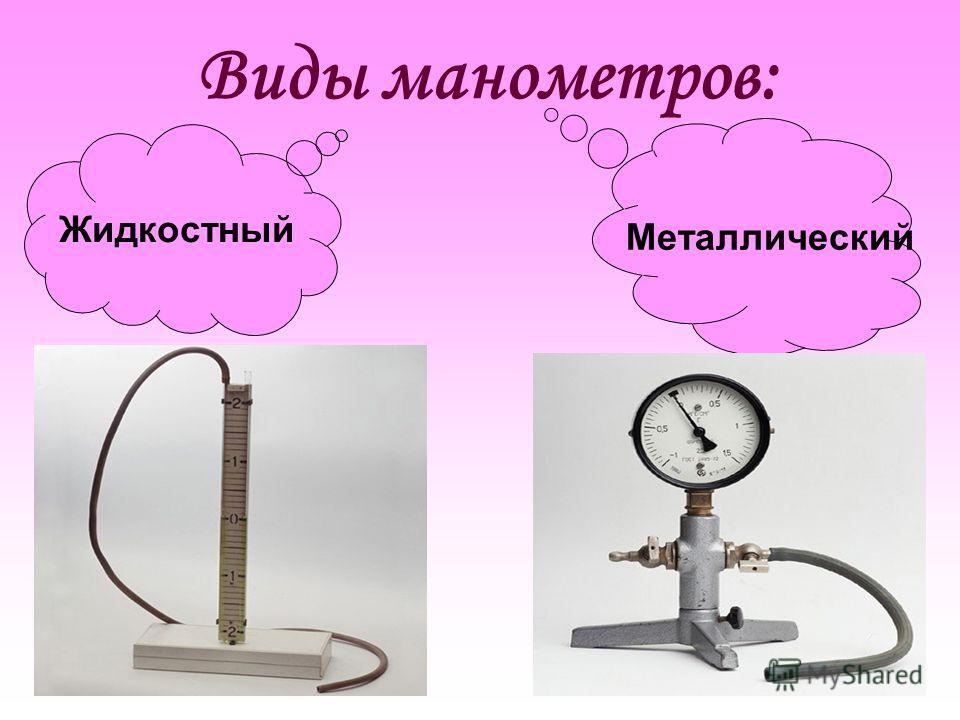 Манометры. Манометр служит для измерения давлений, больших или меньших атмосферного.