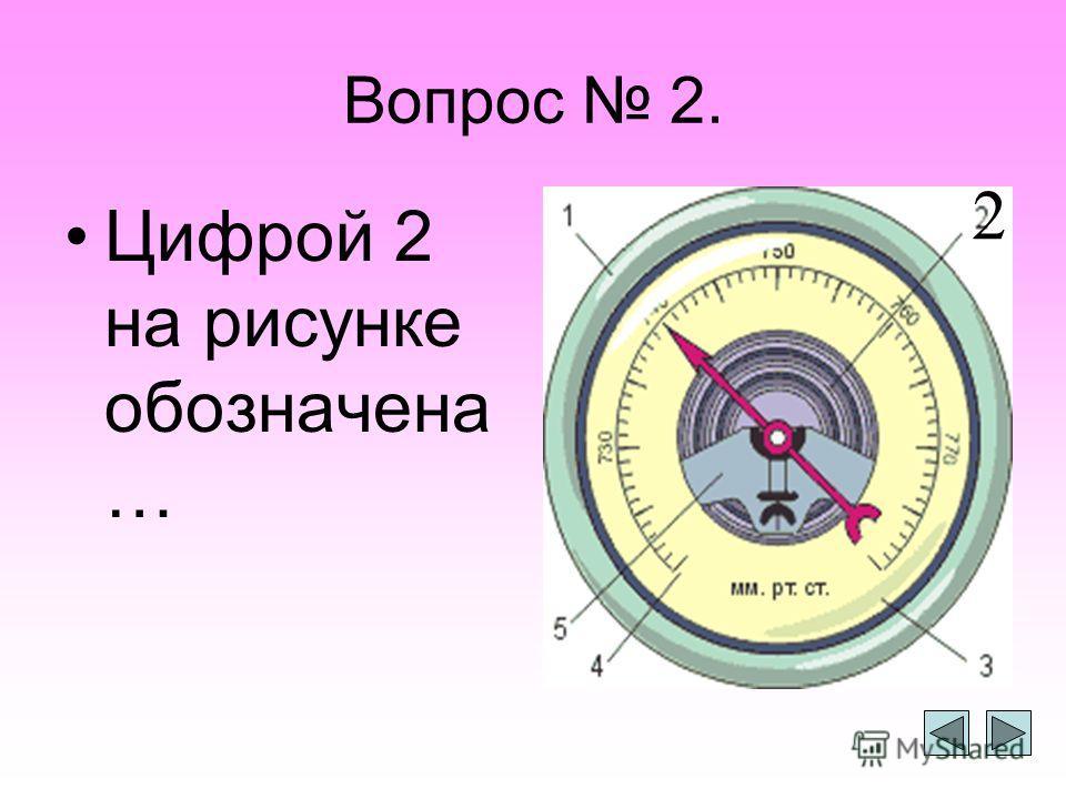Вопрос 1. Металлический барометр, в переводе с греческого – безжидкостный - называется ….