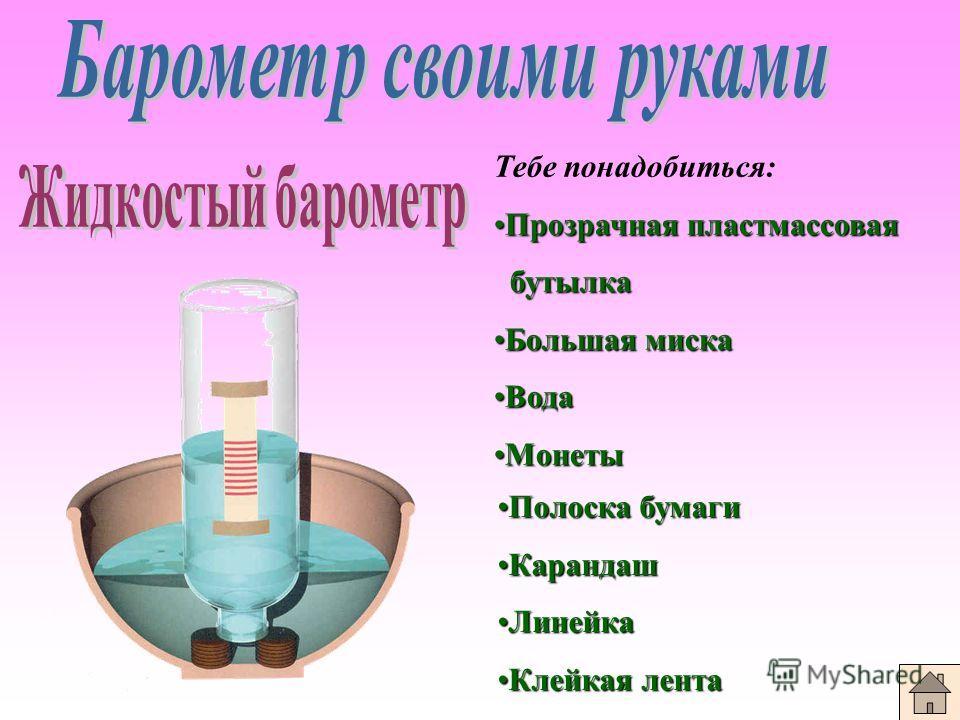 Виды манометров: Жидкостный Металлический