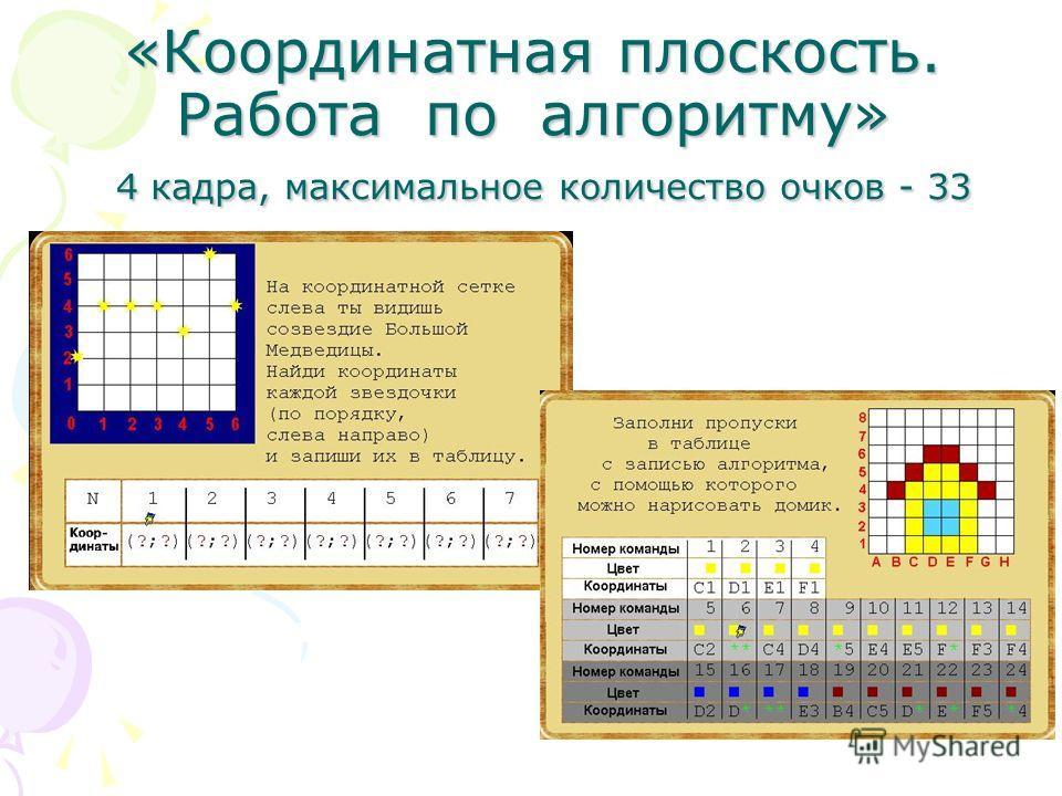 «Координатная плоскость. Работа по алгоритму» 4 кадра, максимальное количество очков - 33