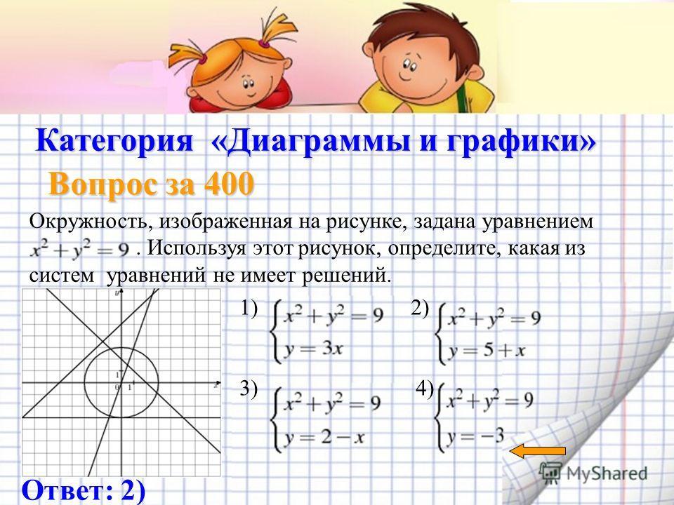 Категория «Диаграммы и графики» Вопрос за 300 1) 2) 3) 4) Ответ: 2) На координатной плоскости через точки C и D проведена прямая. Укажите уравнение этой прямой.