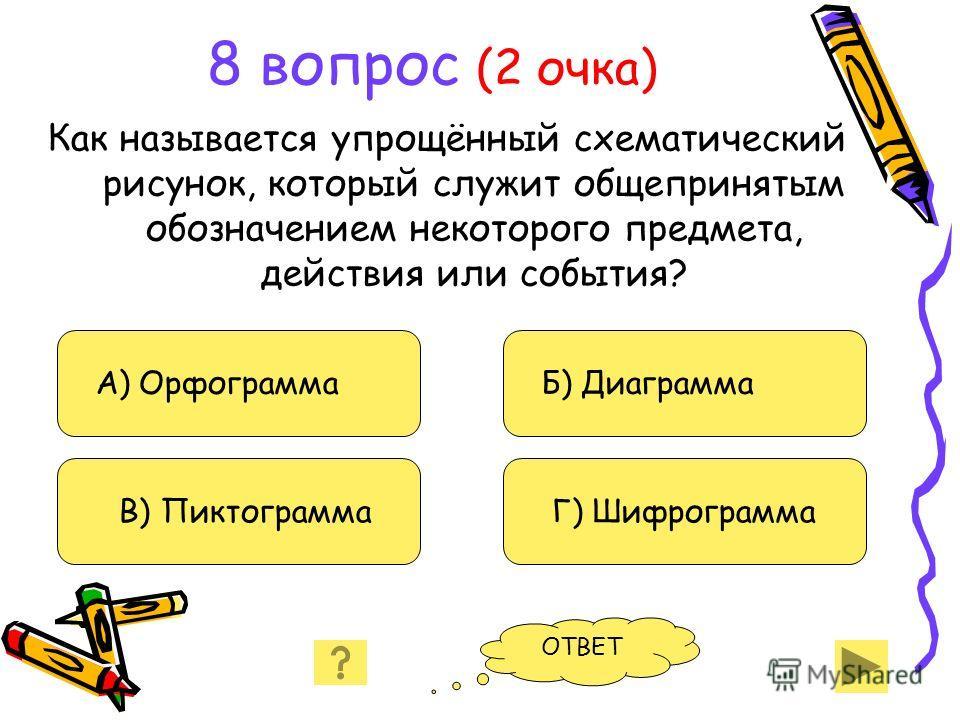 8 вопрос (2 очка) Как называется упрощённый схематический рисунок, который служит общепринятым обозначением некоторого предмета, действия или события? А) Орфограмма В) Пиктограмма Б) Диаграмма Г) Шифрограмма ОТВЕТ