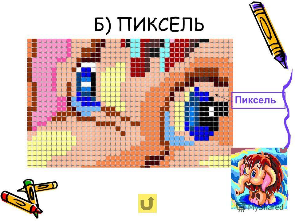 Б) ПИКСЕЛЬ Пиксель