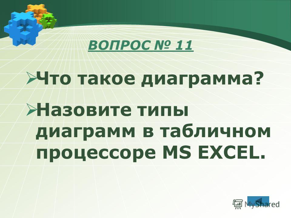 ВОПРОС 11 Что такое диаграмма? Назовите типы диаграмм в табличном процессоре MS EXCEL.
