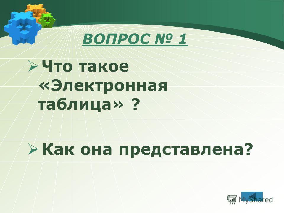 ВОПРОС 1 Что такое «Электронная таблица» ? Как она представлена?