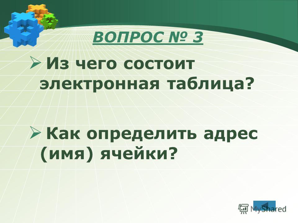Из чего состоит электронная таблица? Как определить адрес (имя) ячейки? ВОПРОС 3