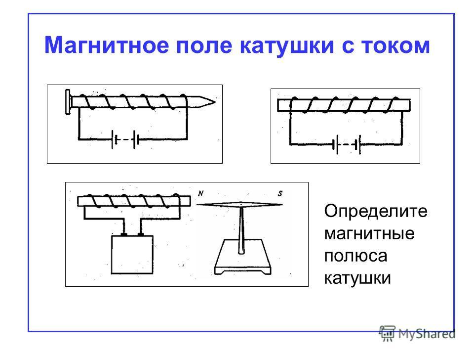 Магнитное поле катушки с током Определите магнитные полюса катушки
