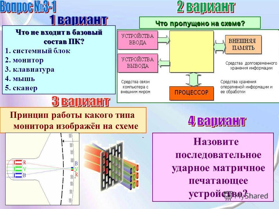 Что не входит в базовый состав ПК? 1. системный блок 2. монитор 3. клавиатура 4. мышь 5. сканер Что пропущено на схеме? Принцип работы какого типа монитора изображён на схеме Назовите последовательное ударное матричное печатающее устройство?