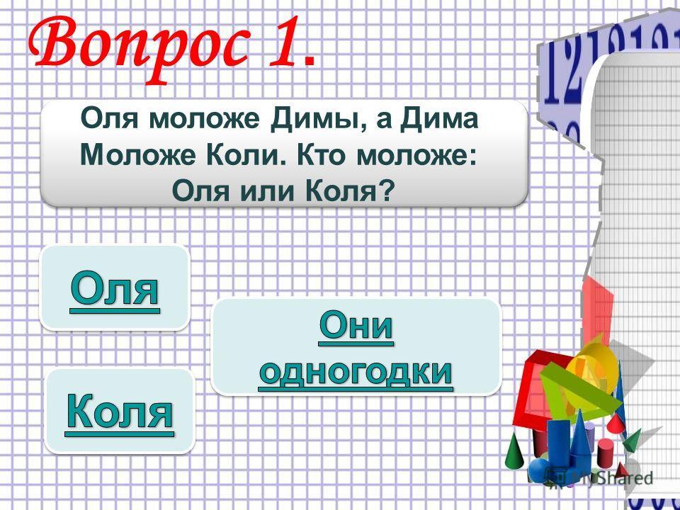 Вопрос 1. Оля моложе Димы, а Дима Моложе Коли. Кто моложе: Оля или Коля? Оля моложе Димы, а Дима Моложе Коли. Кто моложе: Оля или Коля?