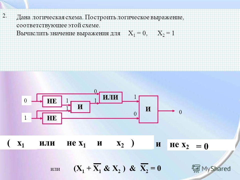 и ( ________________________________________ ) ( ______________ ) или Дана логическая схема. Построить логическое выражение, соответствующее этой схеме. Вычислить значение выражения для Х 1 = 0, Х 2 = 1 2. НЕ НЕ И ИЛИ И И ИЛИ ( ______________________