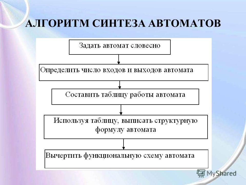 АЛГОРИТМ СИНТЕЗА АВТОМАТОВ