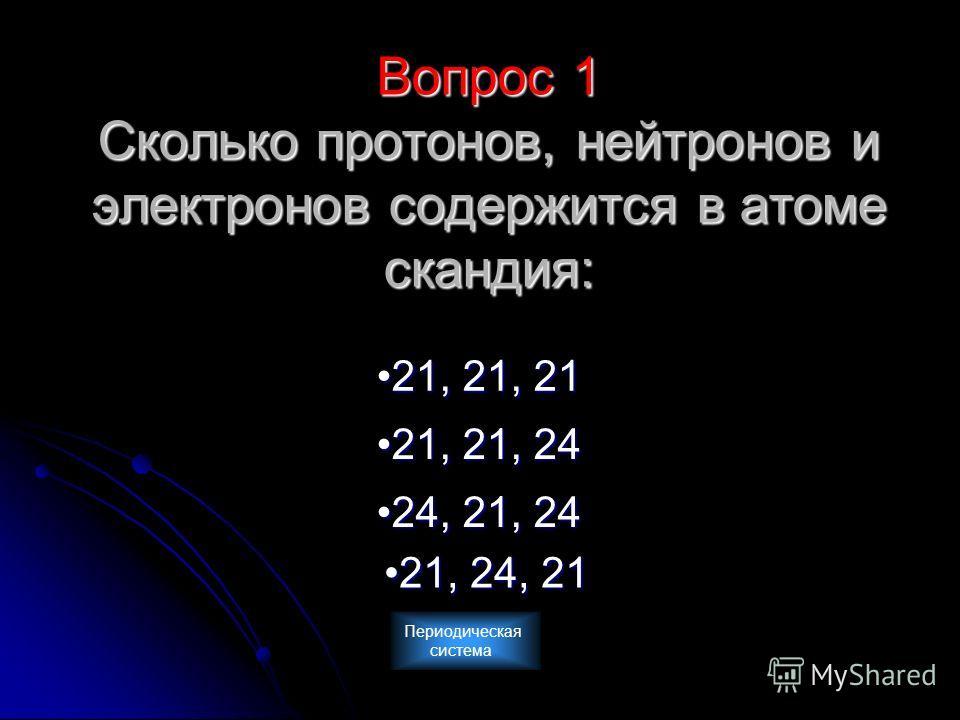 Вопрос 1 Сколько протонов, нейтронов и электронов содержится в атоме скандия: 22 1111,,,, 2 2 2 2 1111,,,, 2 2 2 2 4444 2 4444,,,, 2 2 2 2 1111,,,, 2 2 2 2 4444 2 1111,,,, 2 2 2 2 1111,,,, 2 2 2 2 1111 2 1111,,,, 2 2 2 2 4444,,,, 2 2 2 2 1111 Периоди