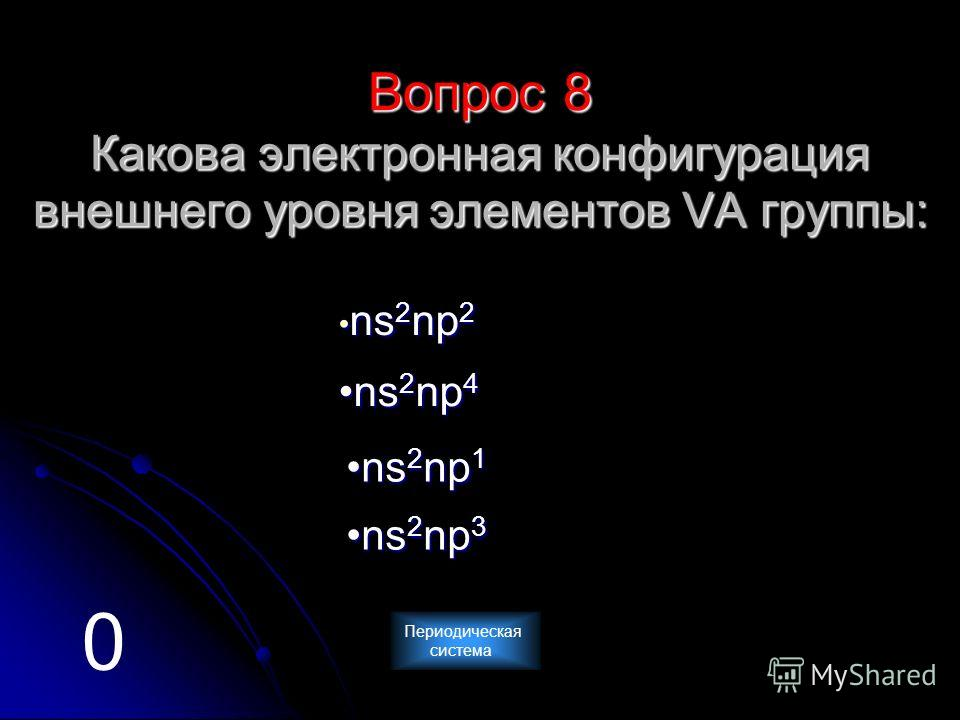 Вопрос 8 Какова электронная конфигурация внешнего уровня элементов VА группы: n n ssss 2222 nnnn pppp 2222 n ssss 2222 nnnn pppp 4444 n ssss 2222 nnnn pppp 3333 n ssss 2222 nnnn pppp 1111 0 Периодическая система