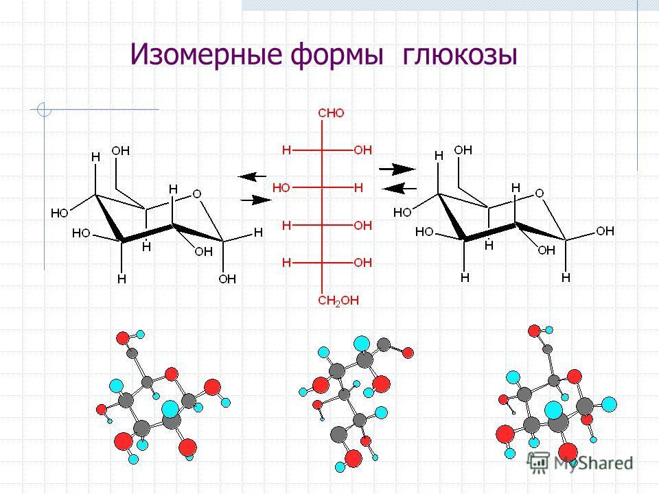 Изомерные формы глюкозы