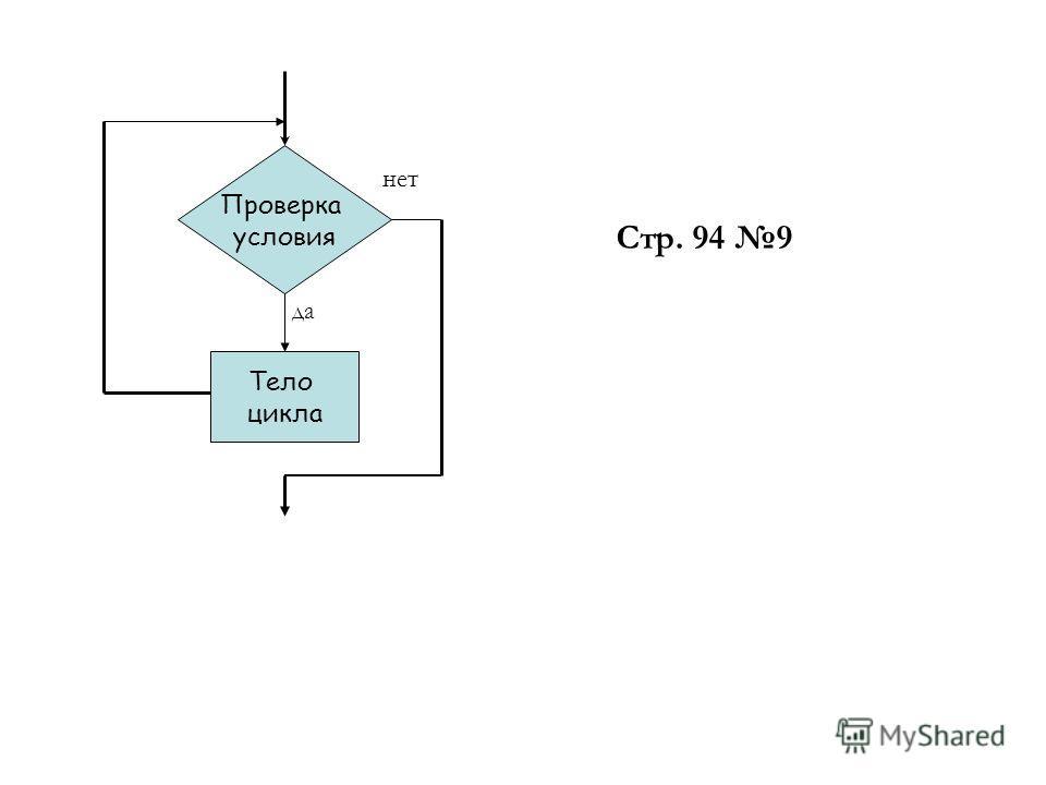 Проверка условия Тело цикла да нет Стр. 94 9
