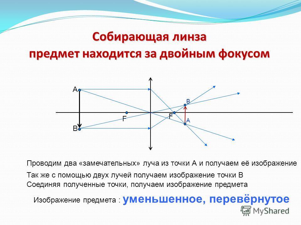 Собирающаялинза предметнаходитсязадвойнымфокусом Собирающая линза предмет находится за двойным фокусом A Проводим два «замечательных» луча из точки А и получаем её изображение Так же с помощью двух лучей получаем изображение точки В Соединяя полученн