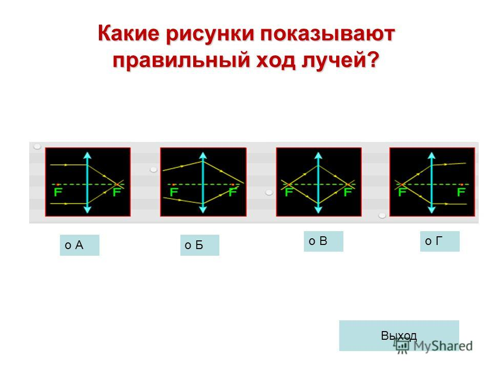 Какие рисунки показывают правильный ход лучей? ס Аס Аס Бס Б ס Вס Вס Гס Г Выход