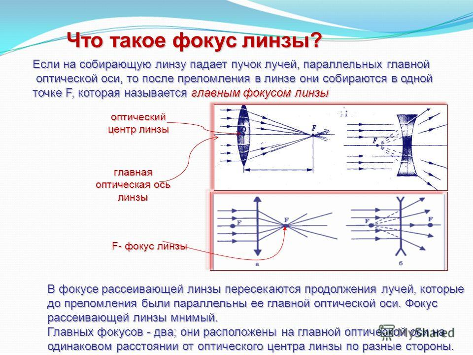 Если на собирающую линзу падает пучок лучей, параллельных главной оптической оси, то после преломления в линзе они собираются в одной оптической оси, то после преломления в линзе они собираются в одной точке F, которая называется главным фокусом линз