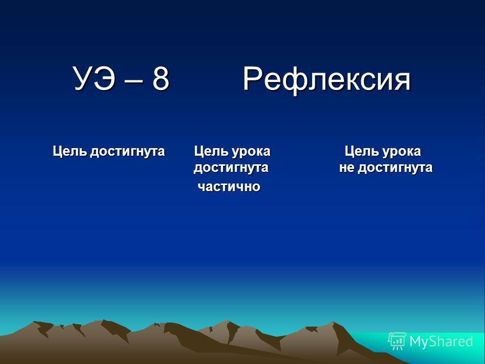 УЭ – 8 Рефлексия Цель достигнута Цель урока Цель урока достигнута не достигнута частично частично