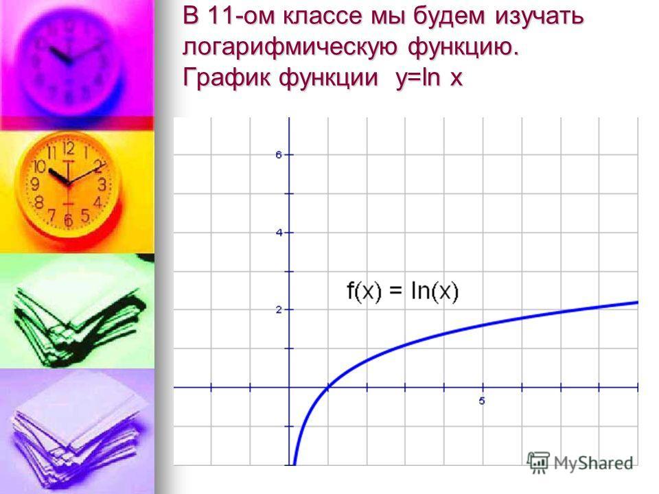 В 11-ом классе мы будем изучать логарифмическую функцию. График функции y=ln x